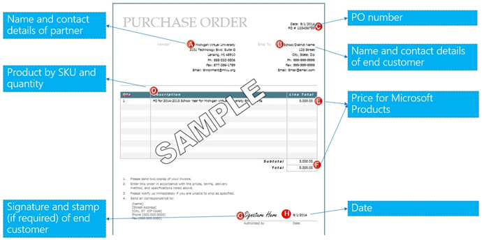 Purchase Order Acceptable