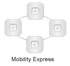 Mobility Express Hand's On